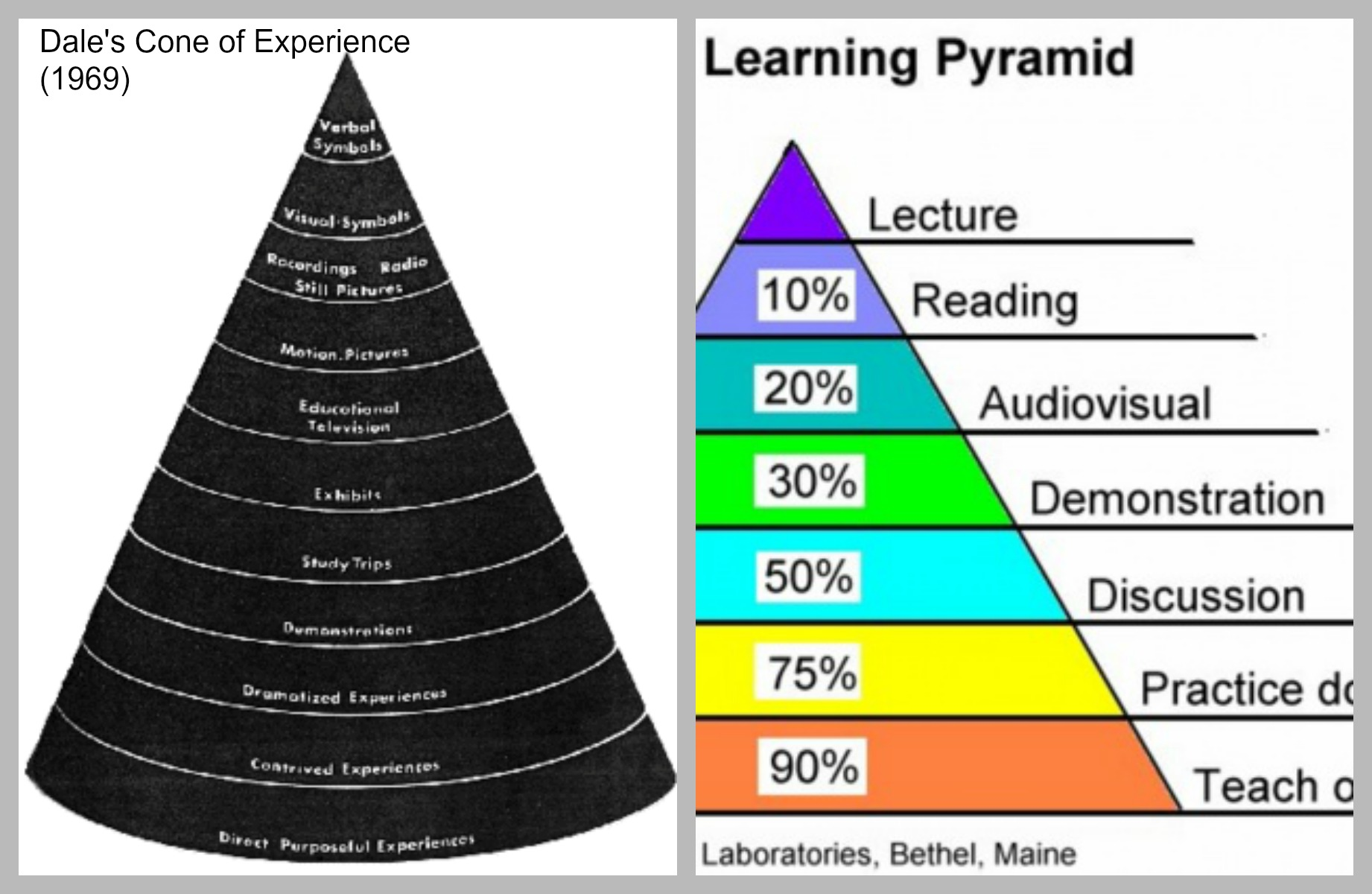 Myths in Education, or How Bad Teaching Is Encouraged